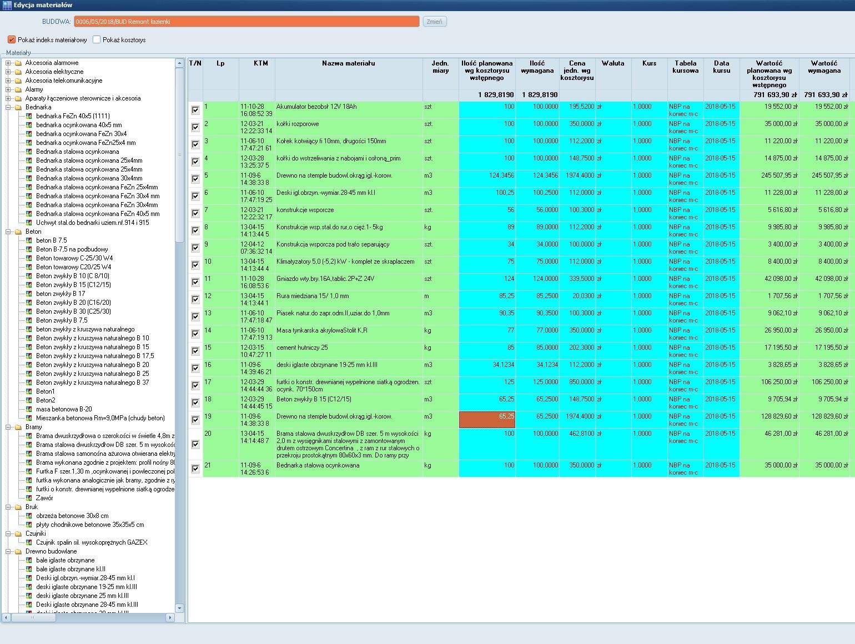 Formularz edycji materiałów budowy modułu Wykonawstwo w systemie TelkomBud