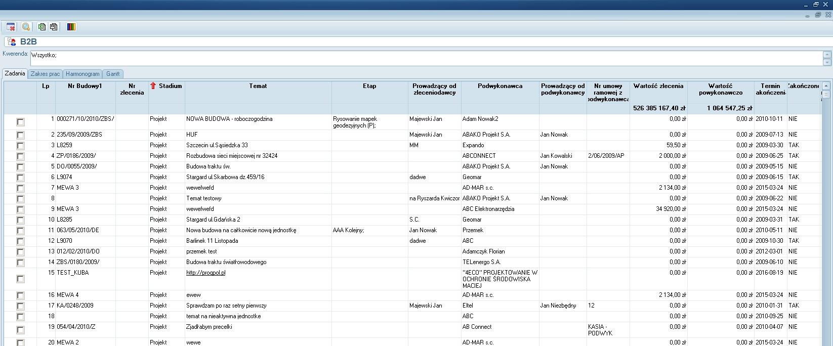 Usługa B2B w module Wykonawstwo systemu TelkomBud