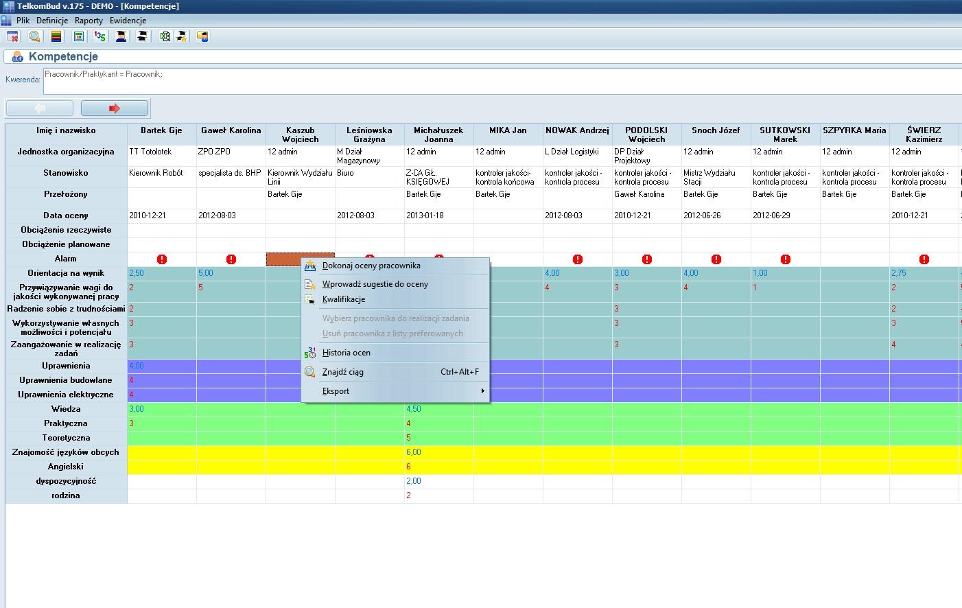 Okno Kompetencje pracowników systemu TelkomBud