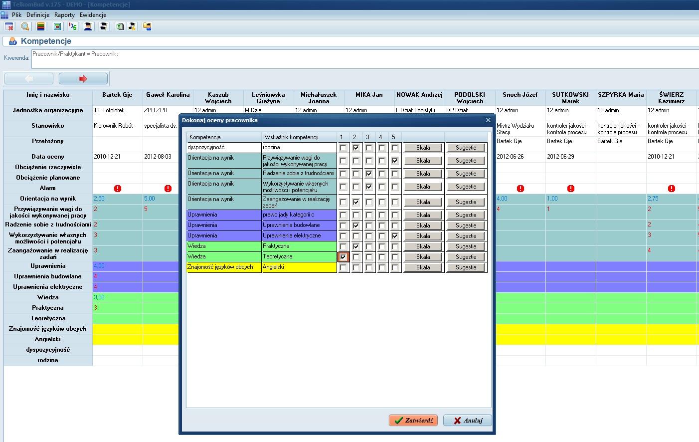 Okno Ocena kompetencji pracowników w systemie TelkomBud