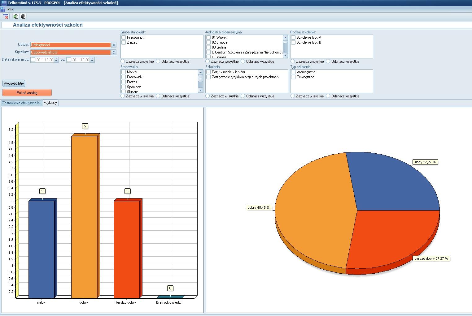 Okno Analiza efektywności szkoleń modułu Szkolenia w systemie TelkomBud