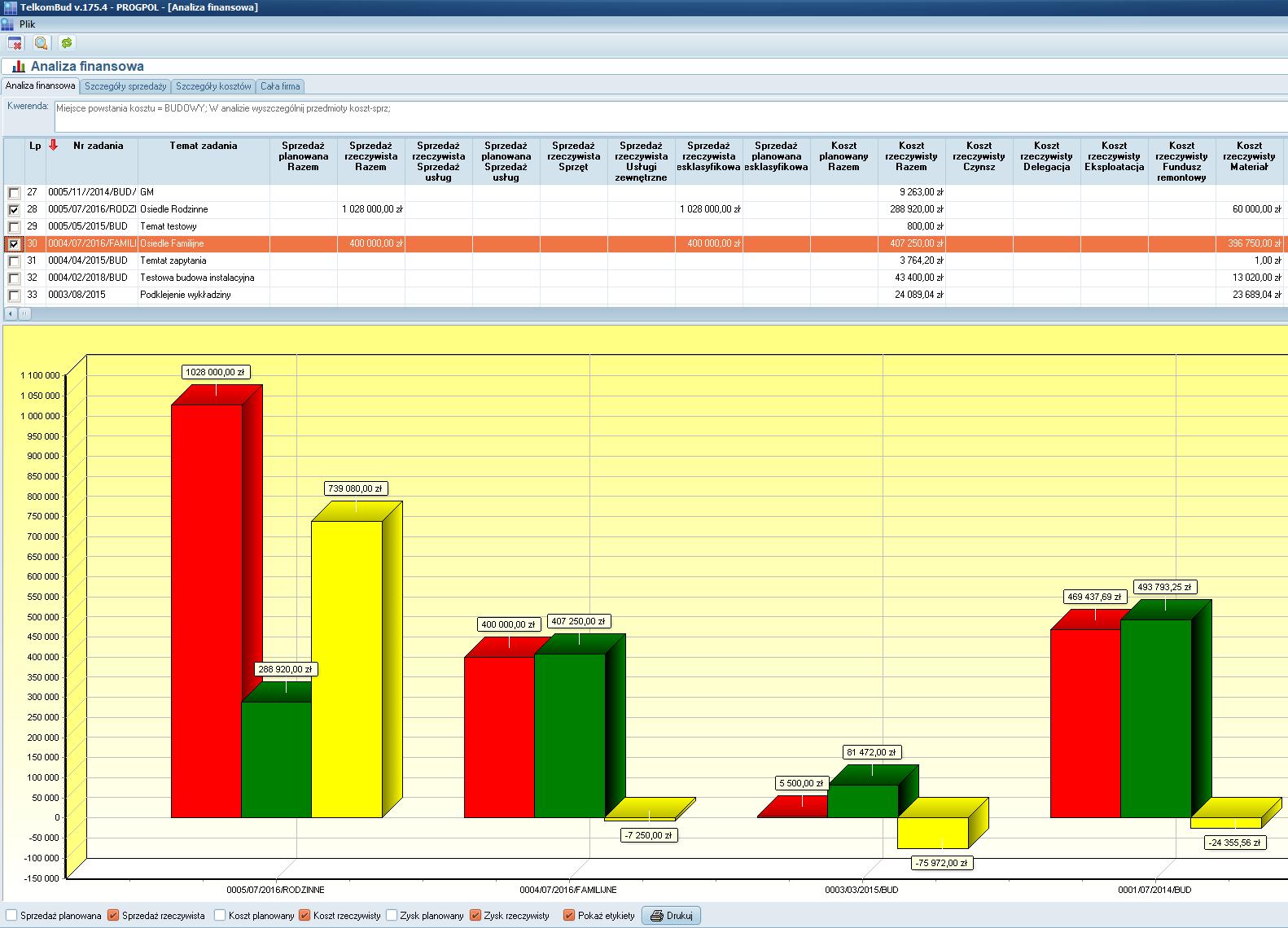 Okno Raport Analiza finansowa modułu Finanse w systemie TelkomBud