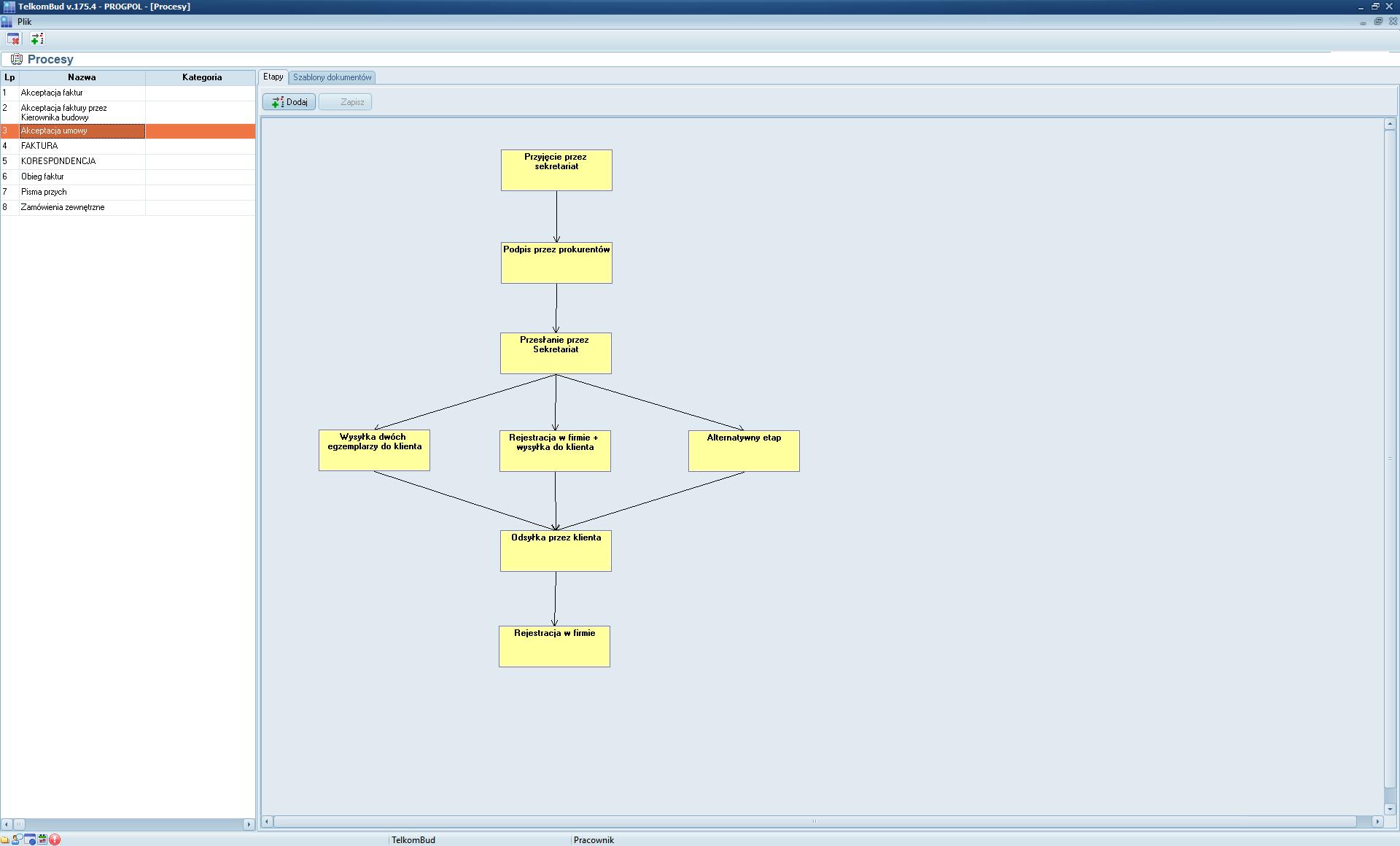 Definicje procesów w module Elektroniczny Obieg Dokumentów systemu TelkomBud