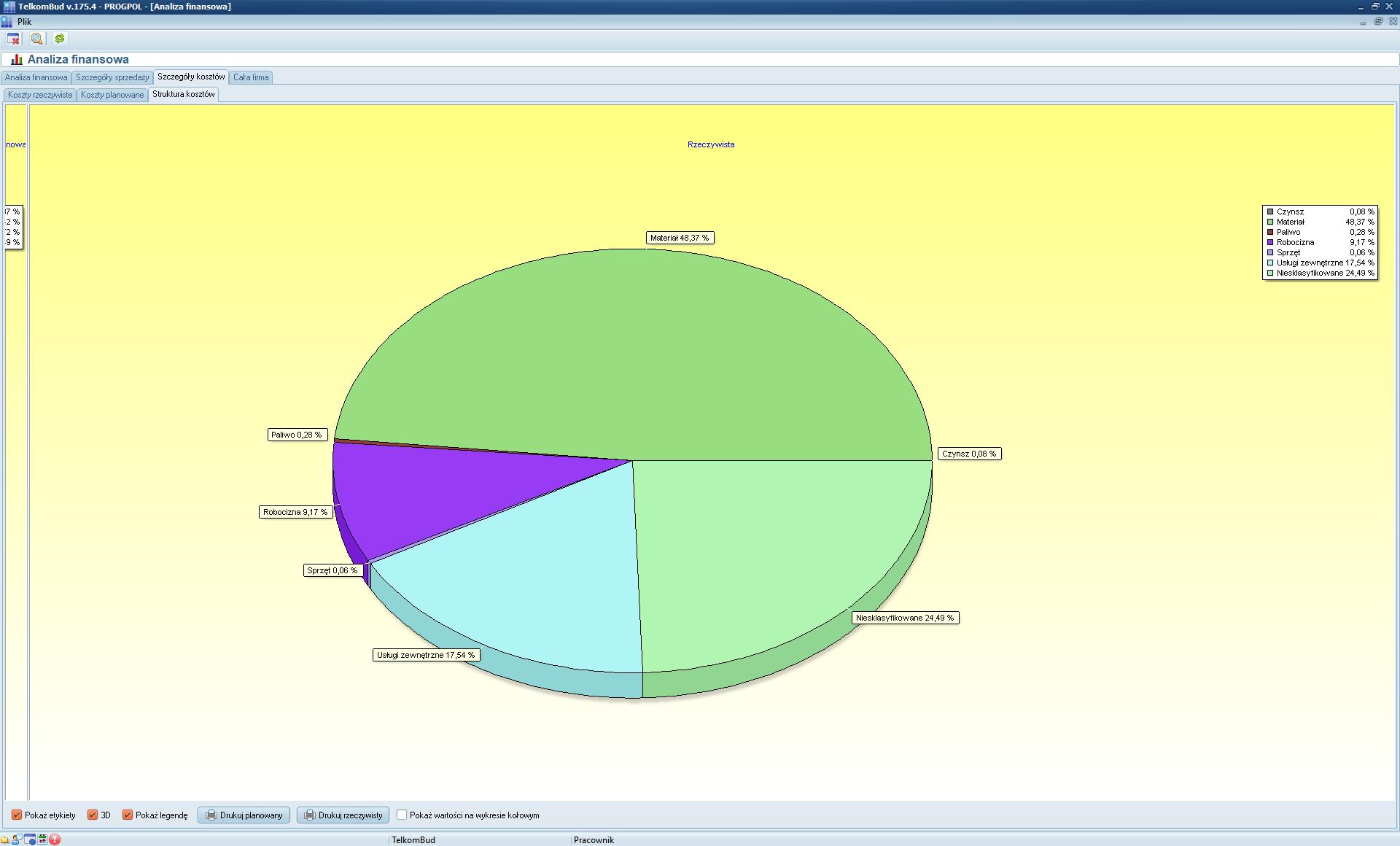 Raport analiza finansowa modułu Finanse w systemie TelkomBud
