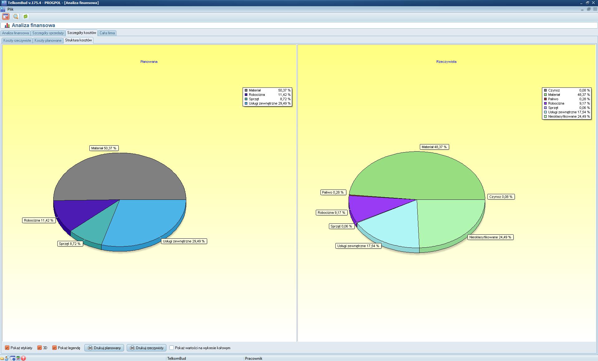 Okno Analiza finansowa modułu Finanse w systemie TelkomBud